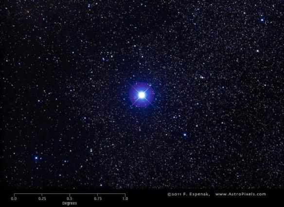 Image from www.astropixels.com